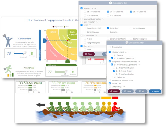 Engage ANALYTICS advanced reporting and insights - demographic and business unit filters