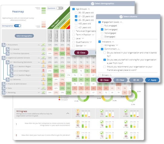 Engage ANALYTICS advanced reporting and insights - heatmaps and comparisons
