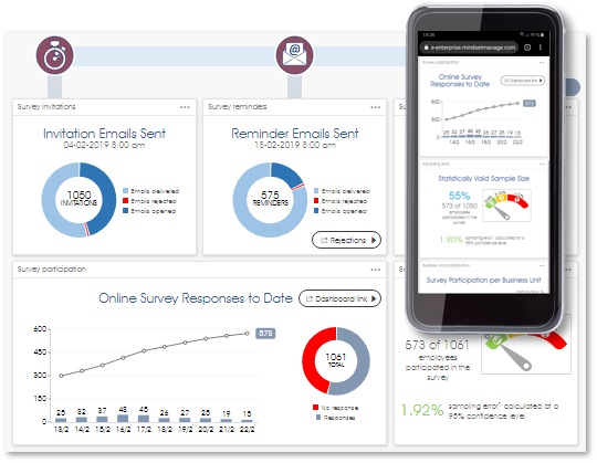 Engage SURVEY diagnostic and pulse surveys - survey participation dashboard